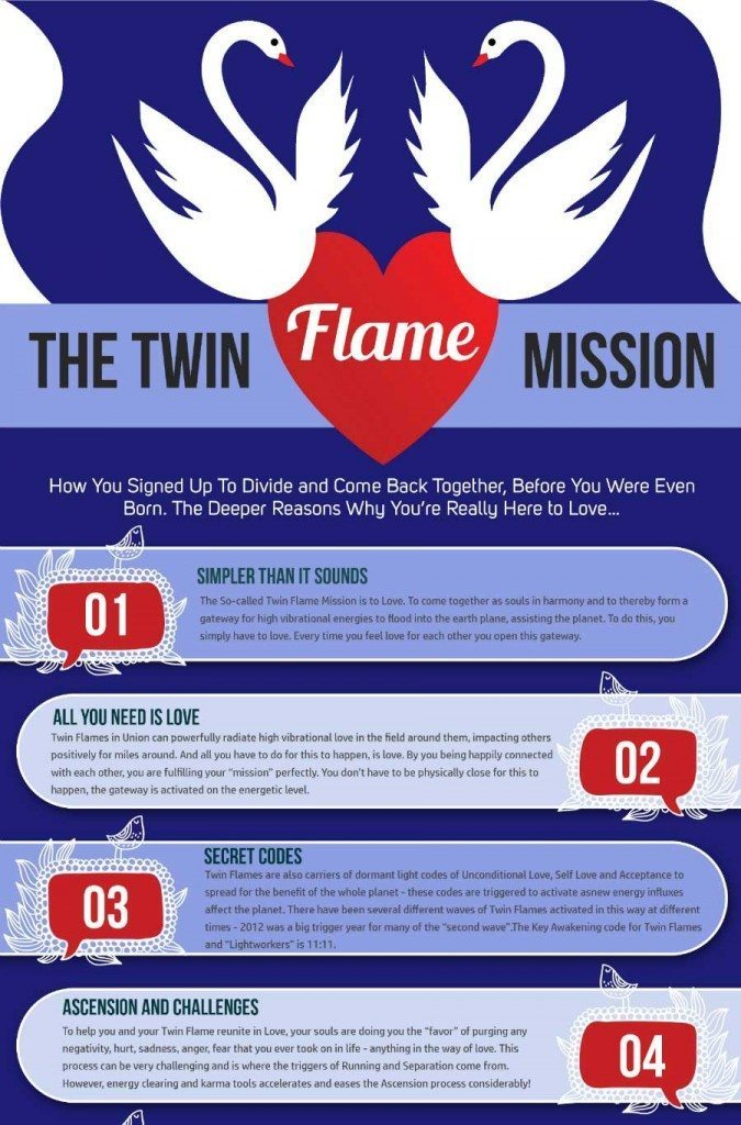 Twin Flame mission p1