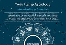 twin-flame-astrology-infographic