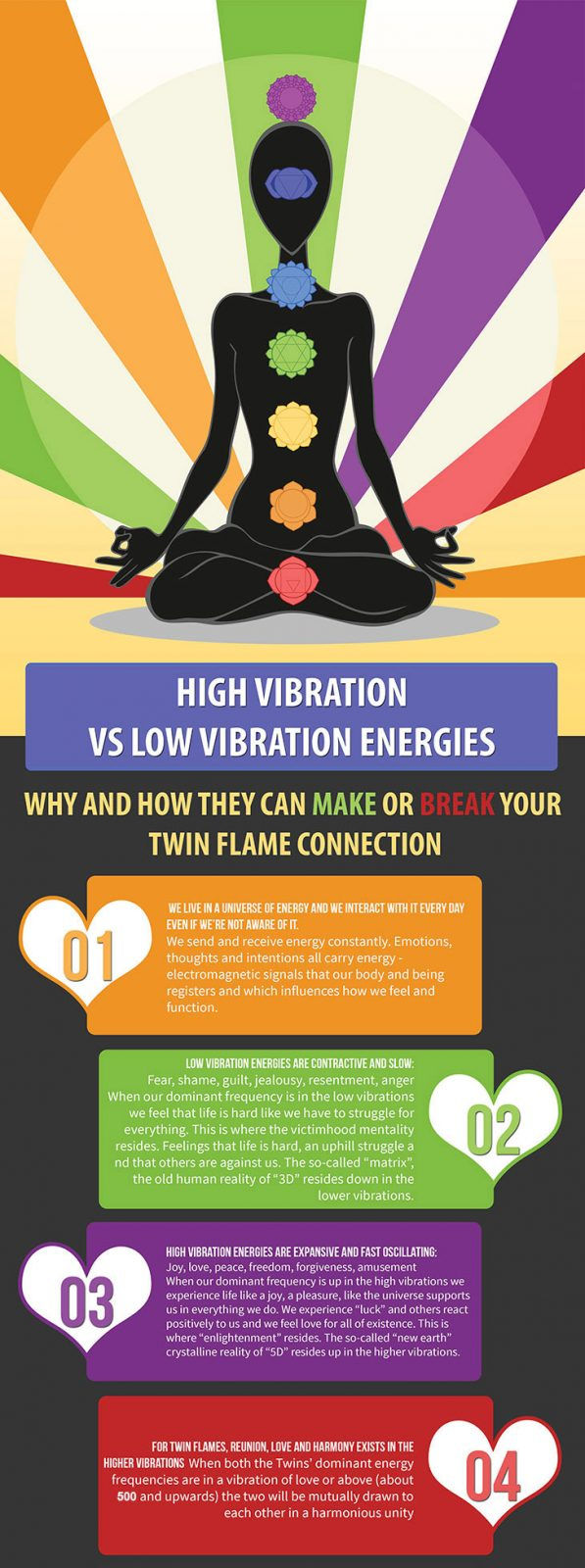 vibration-infographic