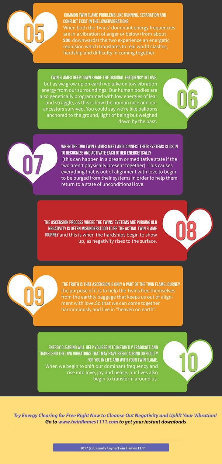 vibration-infographic-2 - Twin Flames 11:11