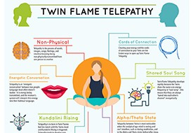 twin-flame-telepathy